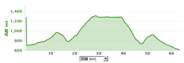 Garminコネクトのタイトルなしkubokiyo詳細 - Google Chrome_2012-11-05_00-29-15.png